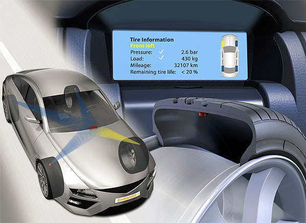 5 cool safety innovations coming to your future car - Consumer Reports