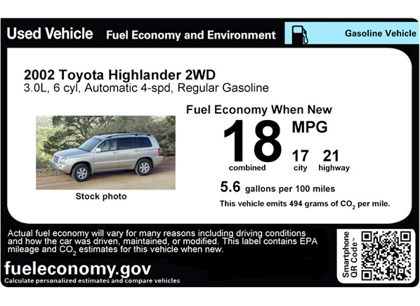 Fuel Economy Labels Used Cars Consumer Reports News