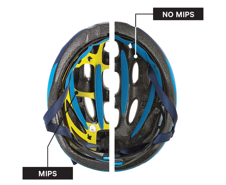 Photo showing the inside of two bike helmets side-by-side. One with MIPS and one without.