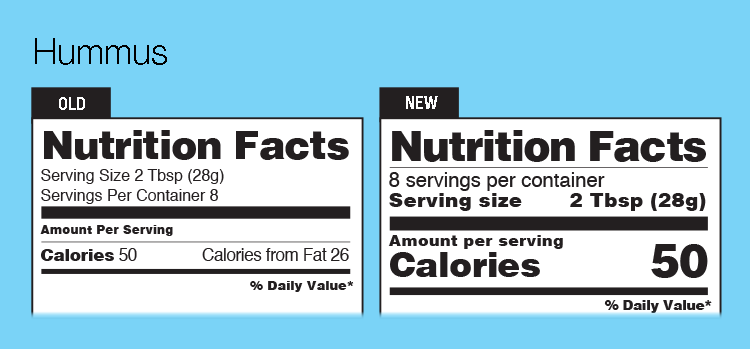 new and old nutrition facts label