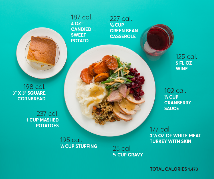 Whole Foods Thanksgiving Dinner For