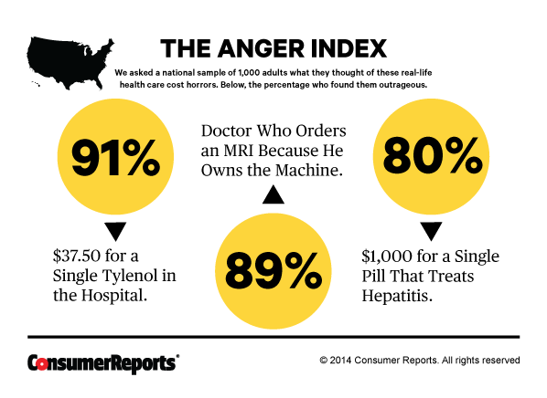 average cost of health insurance for one person