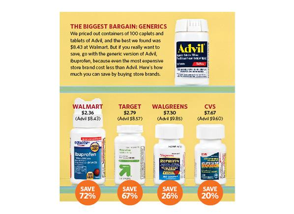 Non prescription drugs at drug stores