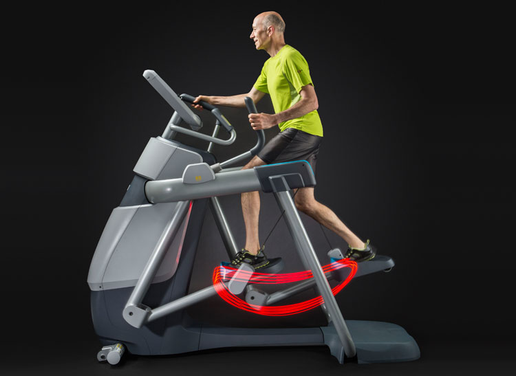 3 Alternative Motion Machines In Action Consumer Reports