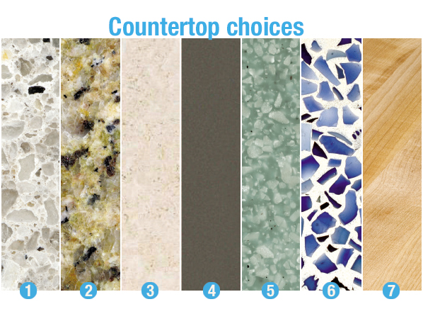 picture of kitchen countertops types | roselawnlutheran