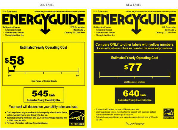 Energyguide Label Refrigerator Efficiency Consumer
