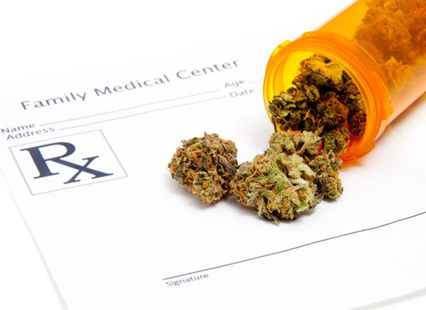 Is Medical Marijuana Tax Deductible - Consumer Reports