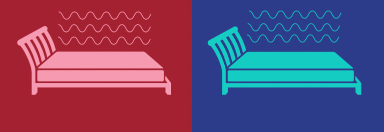Blue and red mattresses to illustrate mattresses that retain less heat and those that don't.